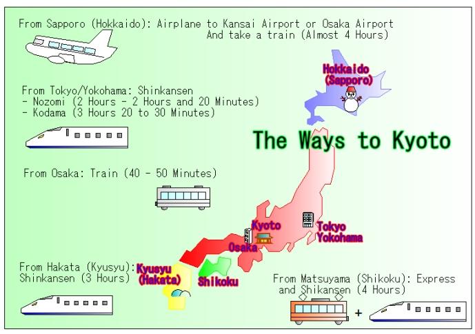 Transportation methods to Kyoto